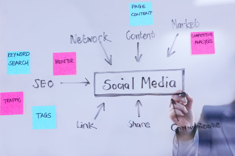The Online And Social Media Marketing Platforms That Produce The Most Leads For MSPs [Industry Survey]